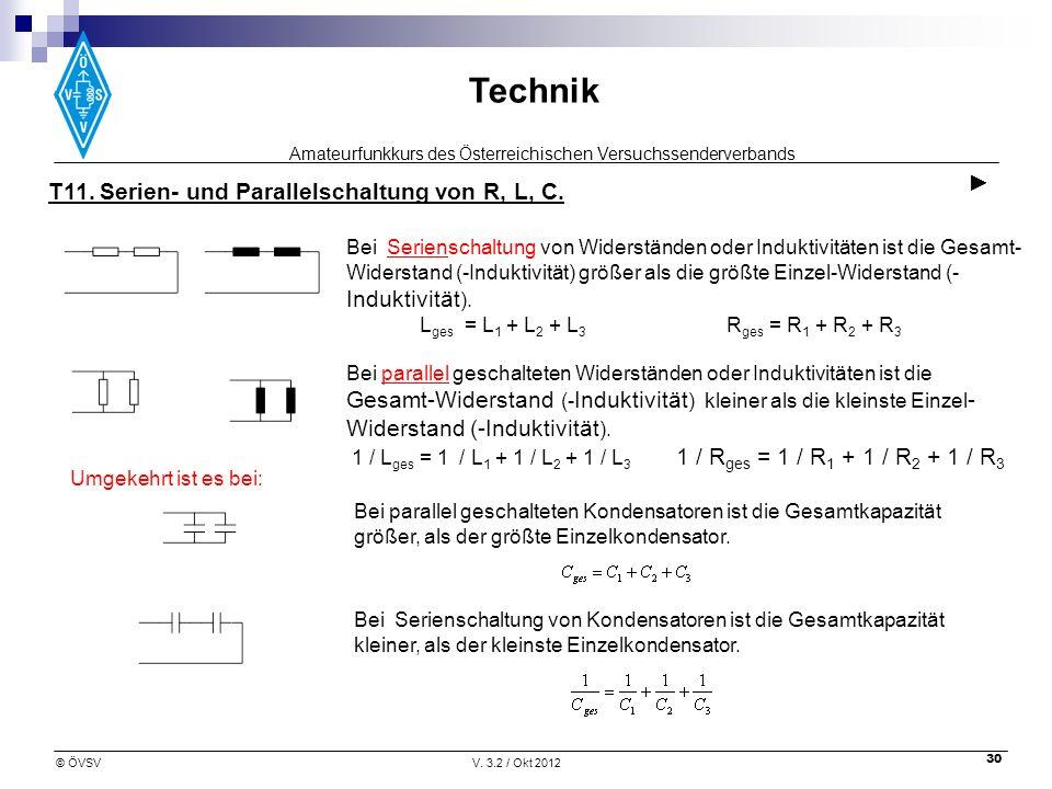 T11. Serien- und Parallelschaltung von R, L, C.