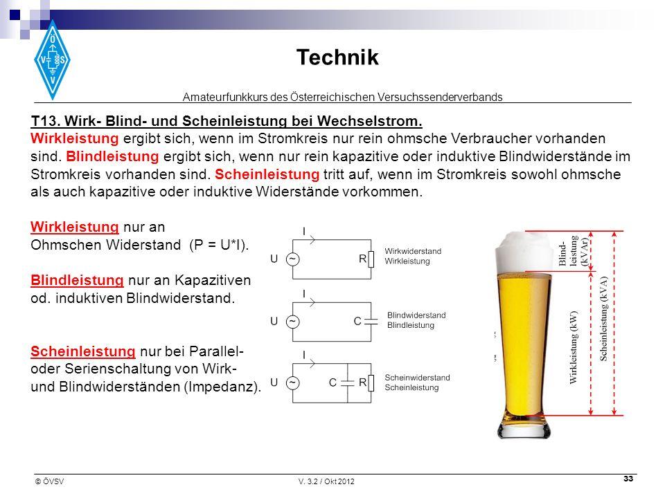 T13. Wirk- Blind- und Scheinleistung bei Wechselstrom.