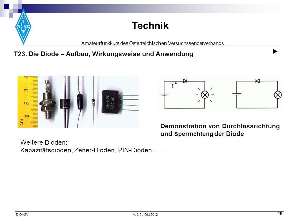 ► T23. Die Diode – Aufbau, Wirkungsweise und Anwendung. Demonstration von Durchlassrichtung und Sperrrichtung der Diode.