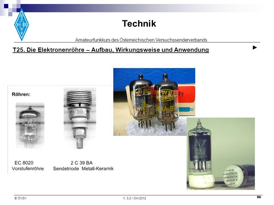 ► T25. Die Elektronenröhre – Aufbau, Wirkungsweise und Anwendung