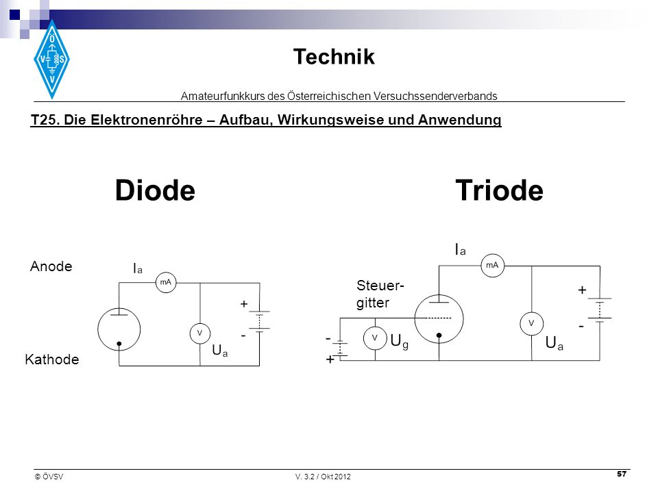 T25. Die Elektronenröhre – Aufbau, Wirkungsweise und Anwendung