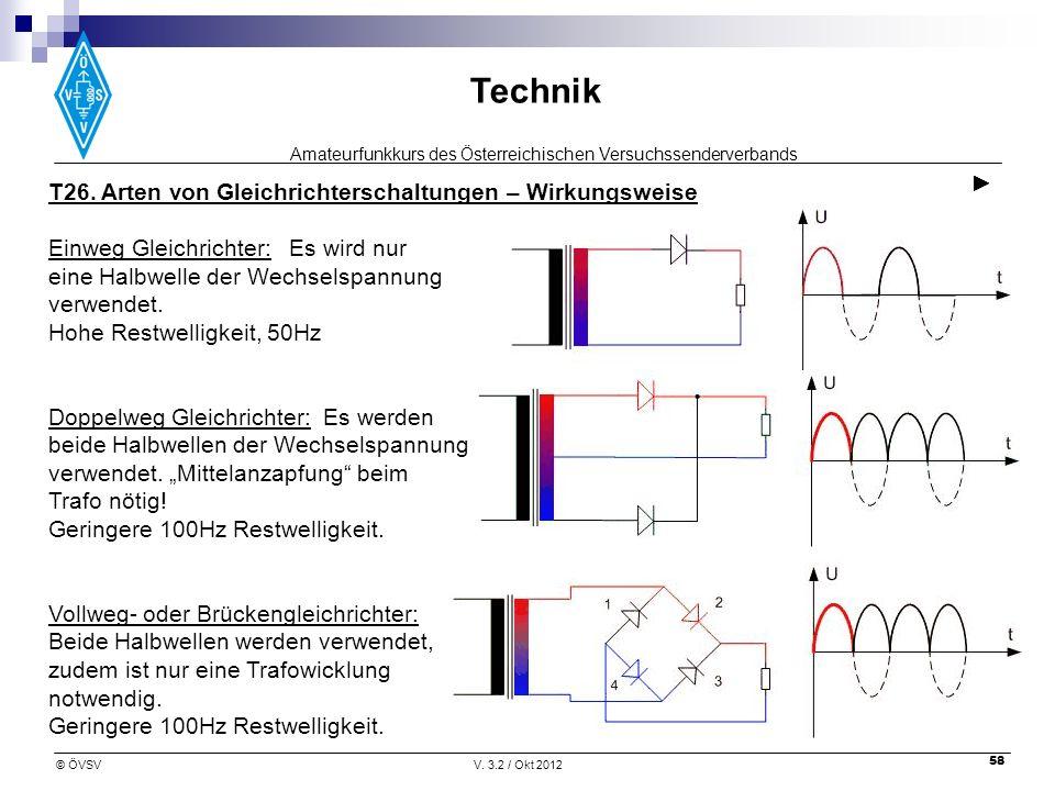 ► T26. Arten von Gleichrichterschaltungen – Wirkungsweise.