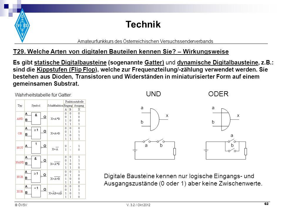 T29. Welche Arten von digitalen Bauteilen kennen Sie – Wirkungsweise