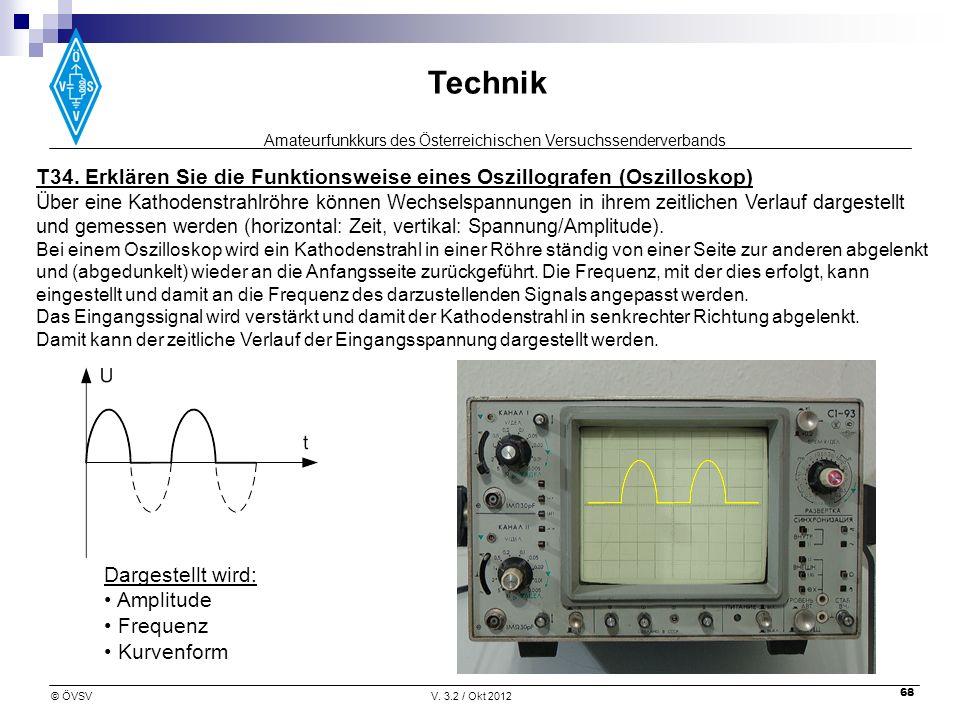 T34. Erklären Sie die Funktionsweise eines Oszillografen (Oszilloskop)