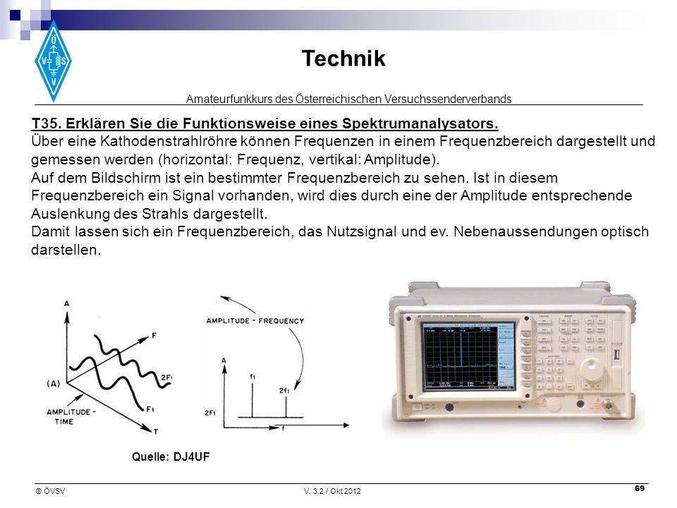 T35. Erklären Sie die Funktionsweise eines Spektrumanalysators.