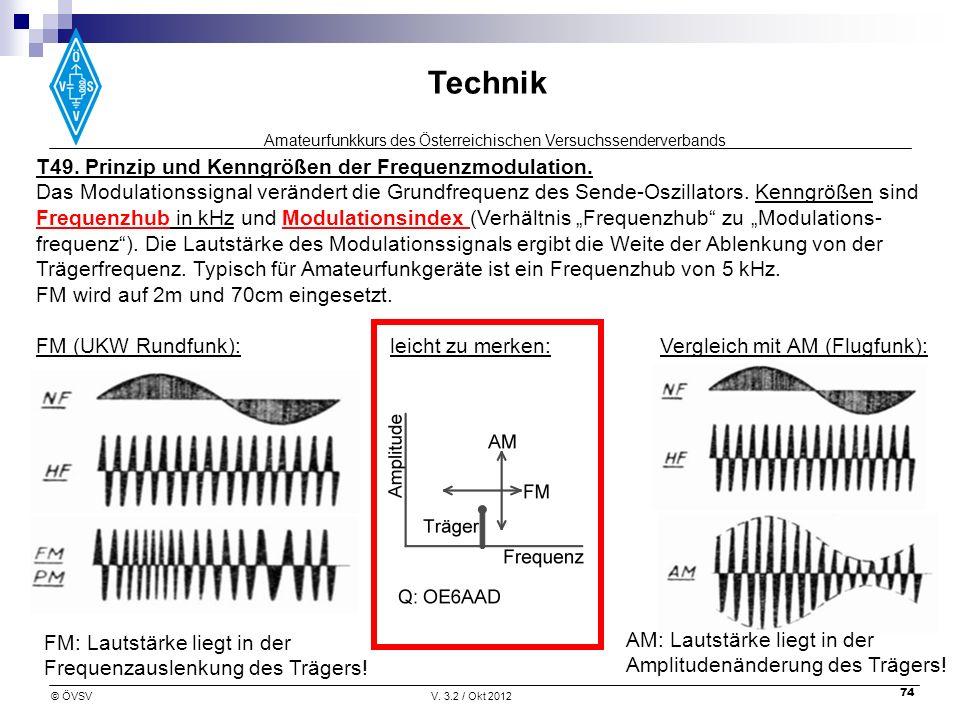 T49. Prinzip und Kenngrößen der Frequenzmodulation.
