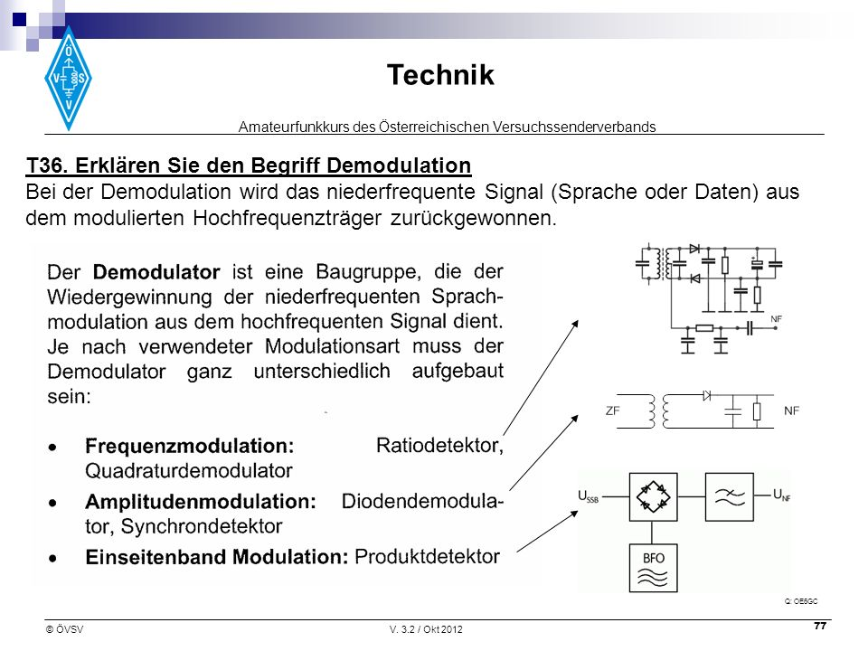 T36. Erklären Sie den Begriff Demodulation