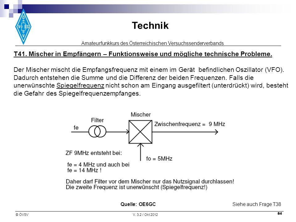 T41. Mischer in Empfängern – Funktionsweise und mögliche technische Probleme.