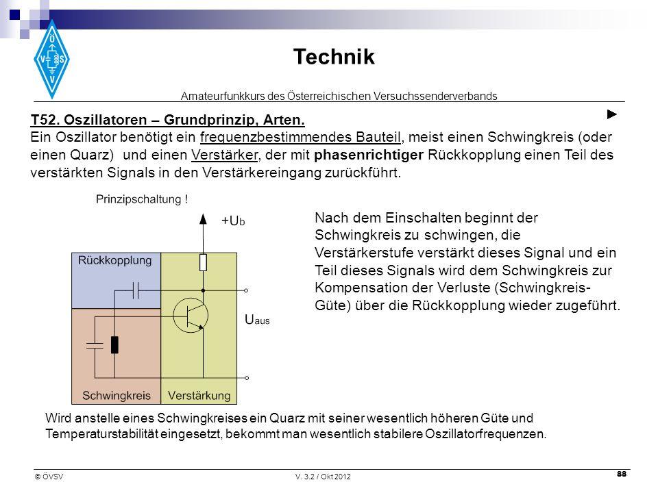 T52. Oszillatoren – Grundprinzip, Arten.