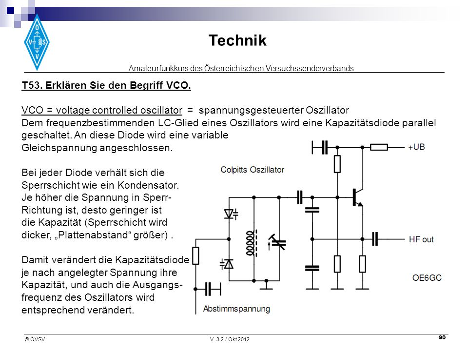 T53. Erklären Sie den Begriff VCO.