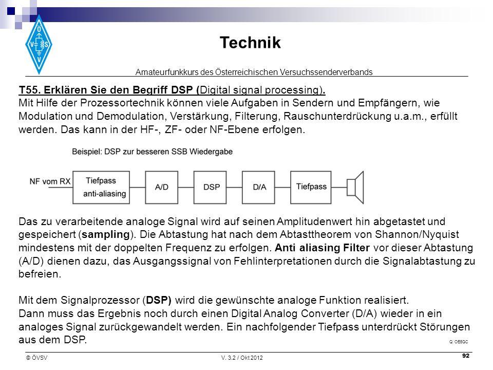 T55. Erklären Sie den Begriff DSP (Digital signal processing).