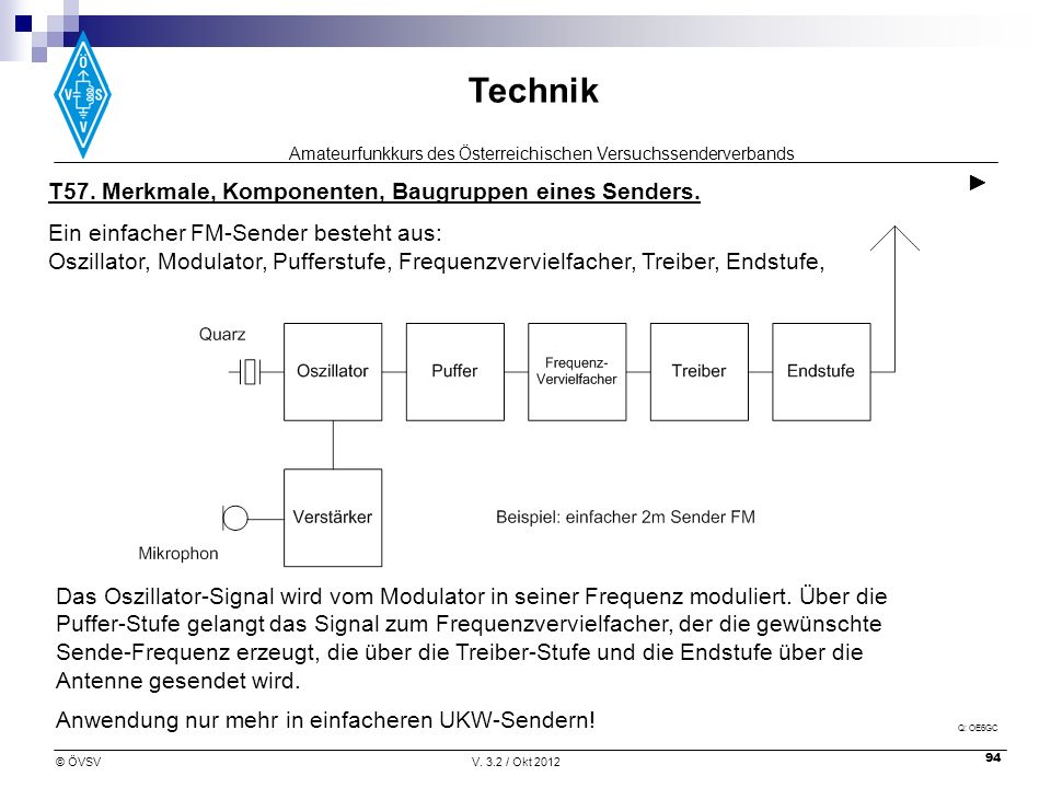 T57. Merkmale, Komponenten, Baugruppen eines Senders.