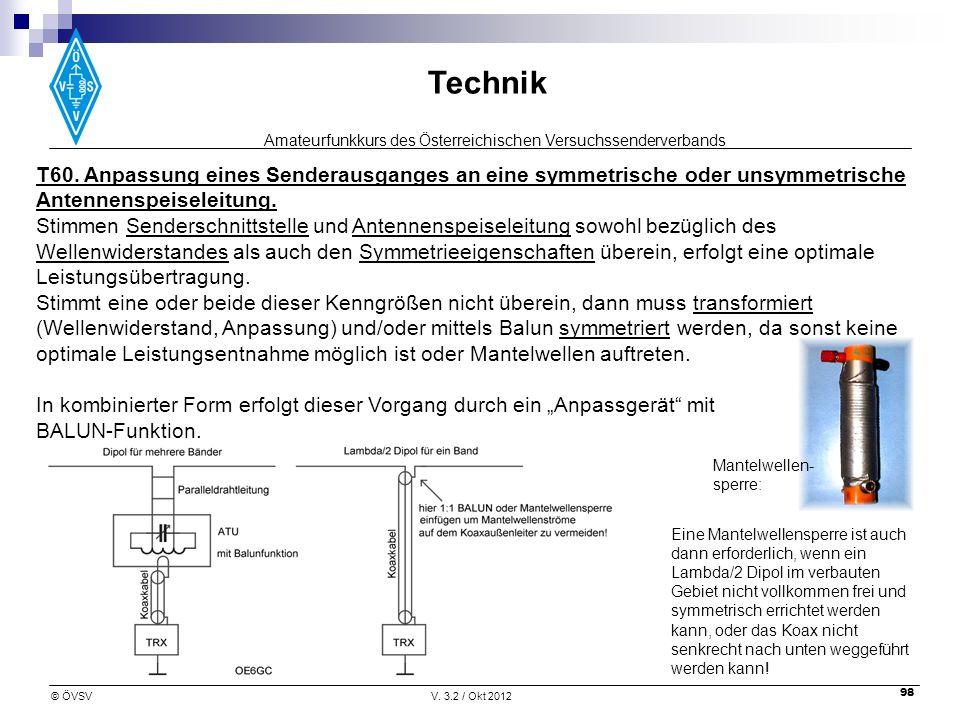 T60. Anpassung eines Senderausganges an eine symmetrische oder unsymmetrische Antennenspeiseleitung.