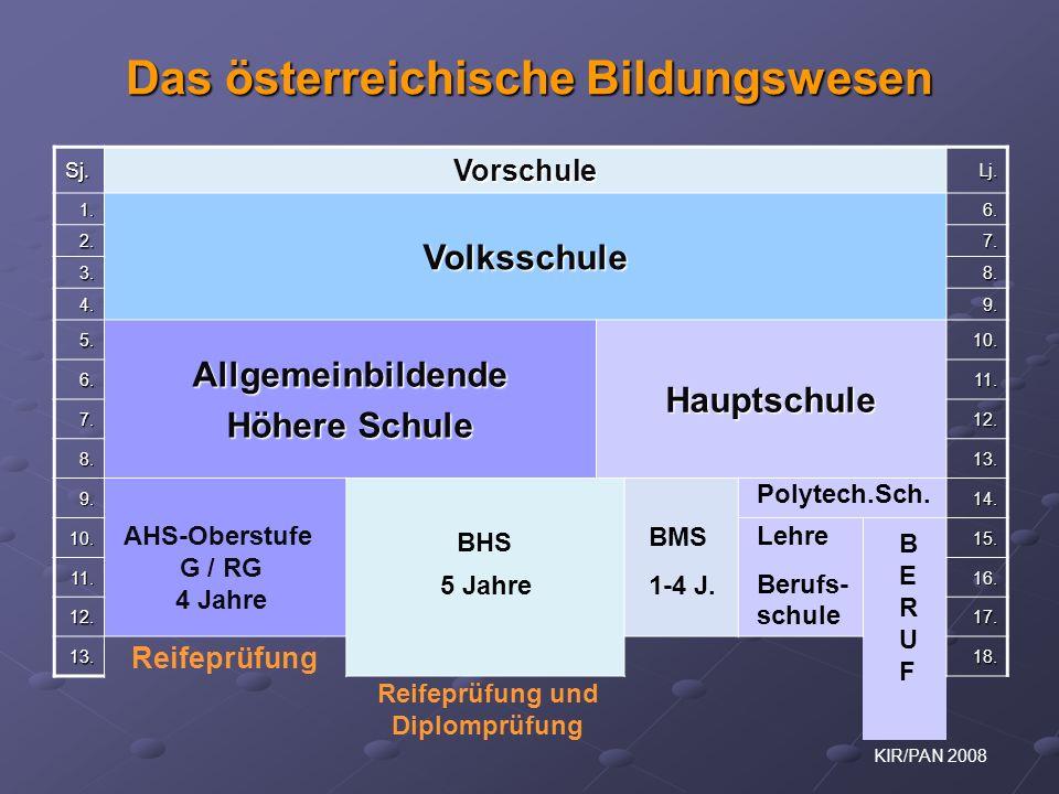 Das österreichische Bildungswesen