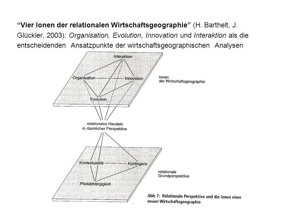Vier Ionen der relationalen Wirtschaftsgeographie (H. Barthelt, J.