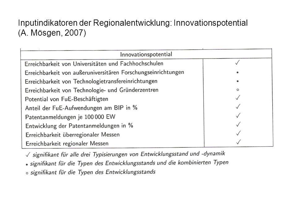 Inputindikatoren der Regionalentwicklung: Innovationspotential (A