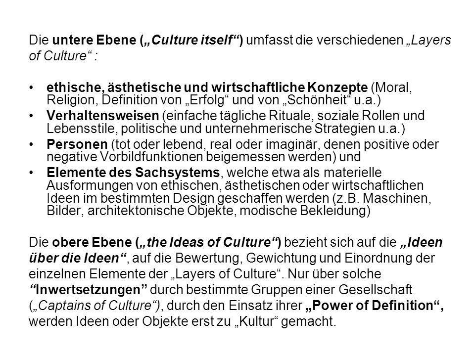 """Die untere Ebene (""""Culture itself ) umfasst die verschiedenen """"Layers"""