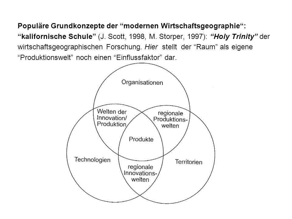 Populäre Grundkonzepte der modernen Wirtschaftsgeographie :