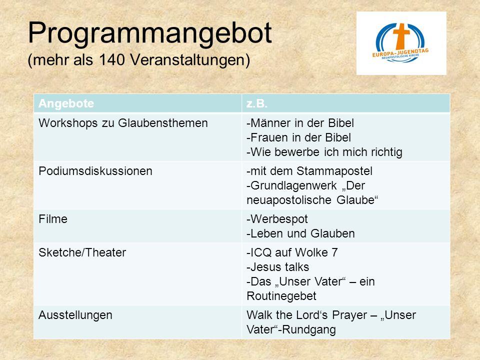 Programmangebot (mehr als 140 Veranstaltungen) Angebote z.B.