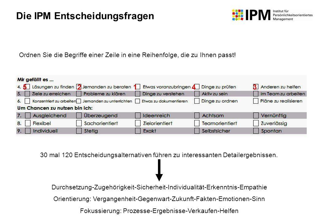 Die IPM Entscheidungsfragen