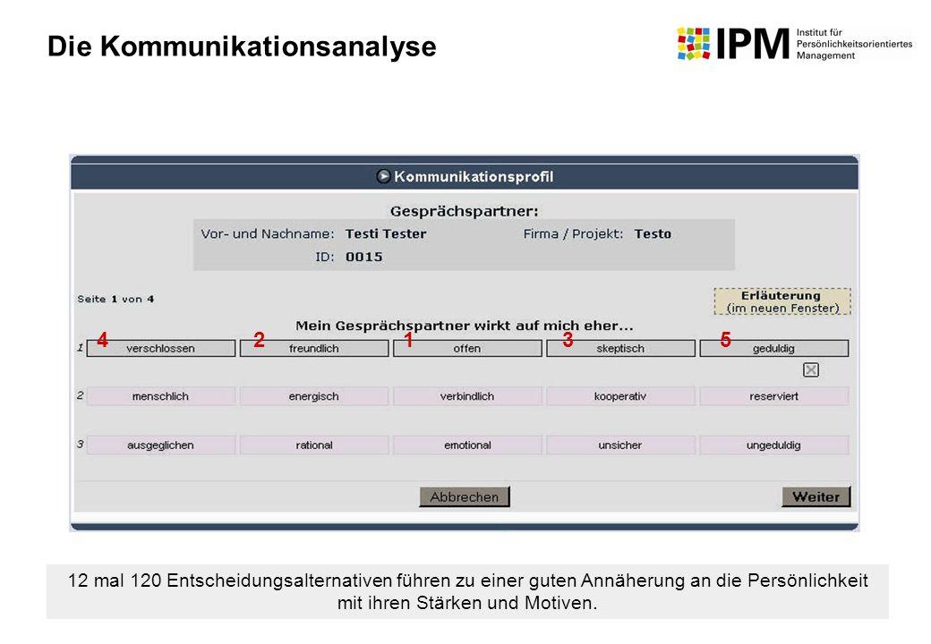 Die Kommunikationsanalyse