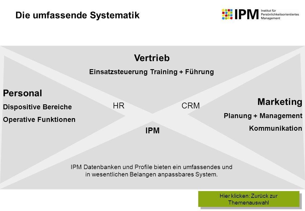 Einsatzsteuerung Training + Führung