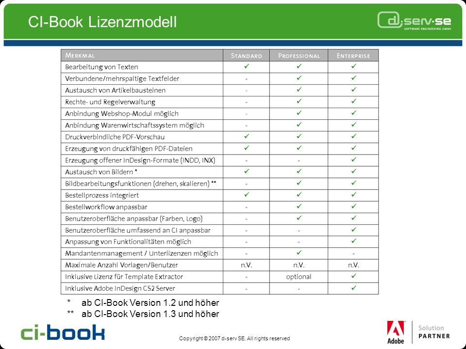 CI-Book Lizenzmodell * ab CI-Book Version 1.2 und höher ** ab CI-Book Version 1.3 und höher.