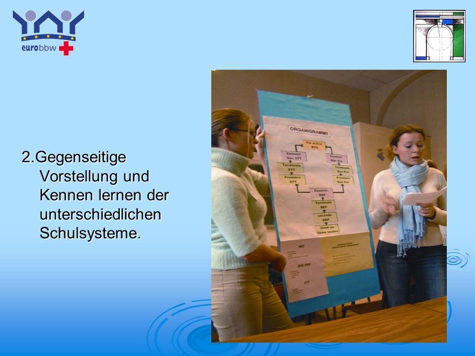 2.Gegenseitige Vorstellung und Kennen lernen der unterschiedlichen Schulsysteme.
