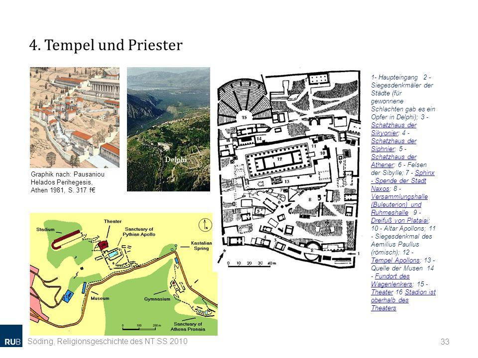 4. Tempel und Priester Söding, Religionsgeschichte des NT SS 2010