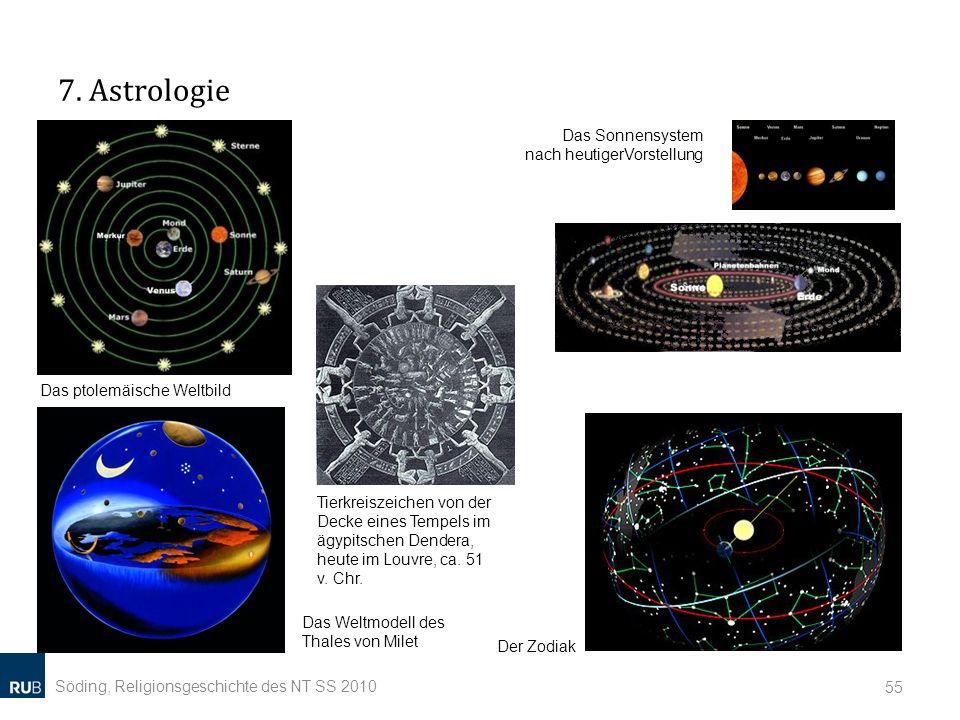 7. Astrologie Das Sonnensystem nach heutigerVorstellung