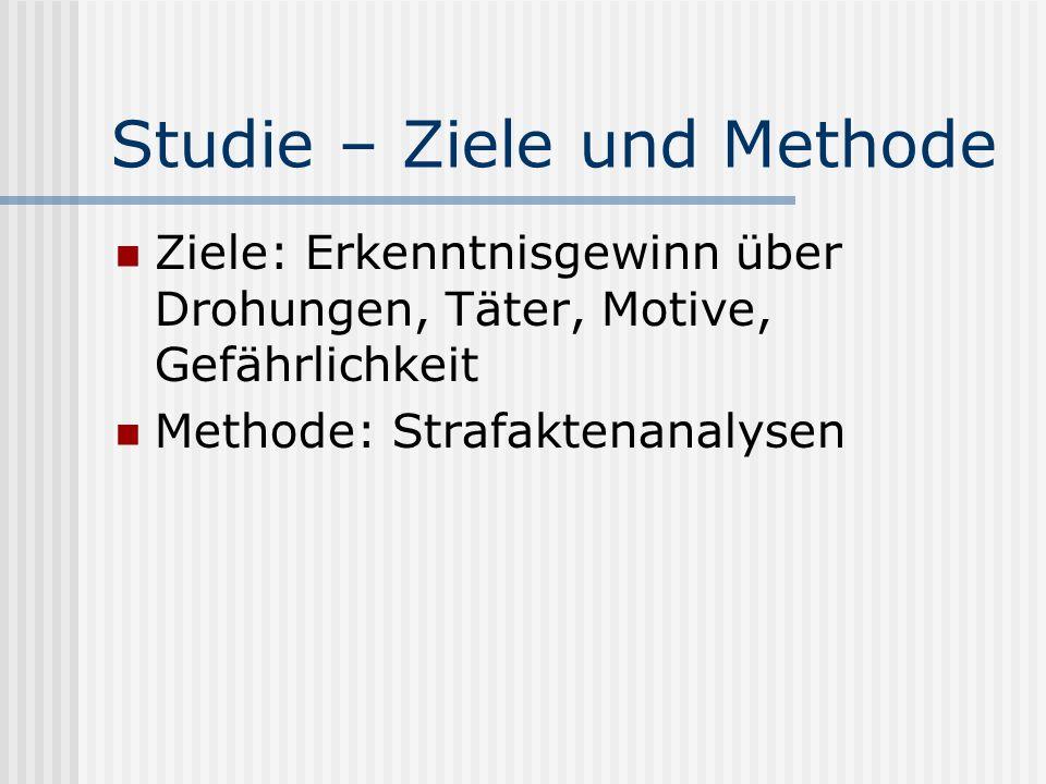 Studie – Ziele und Methode