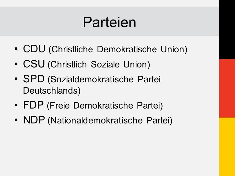 Parteien CDU (Christliche Demokratische Union)