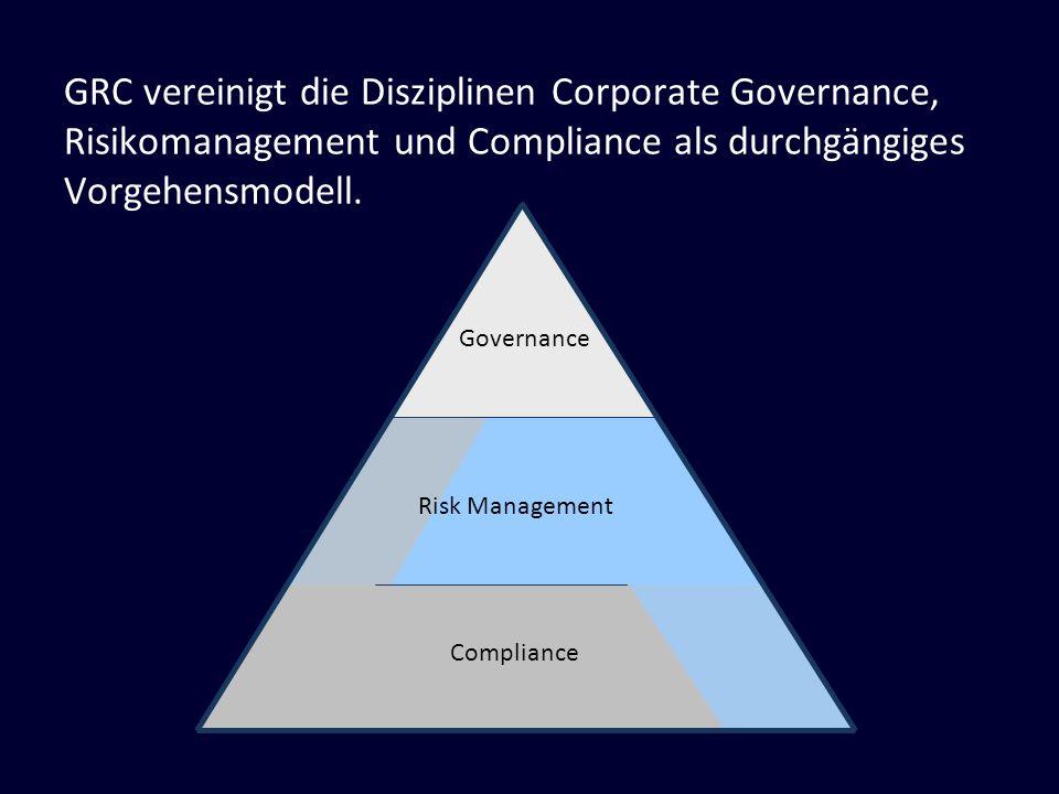 GRC vereinigt die Disziplinen Corporate Governance, Risikomanagement und Compliance als durchgängiges Vorgehensmodell.