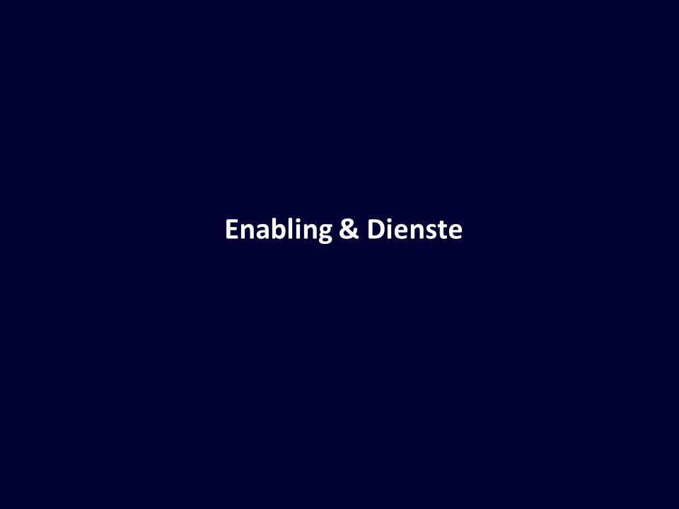 Enabling & Dienste