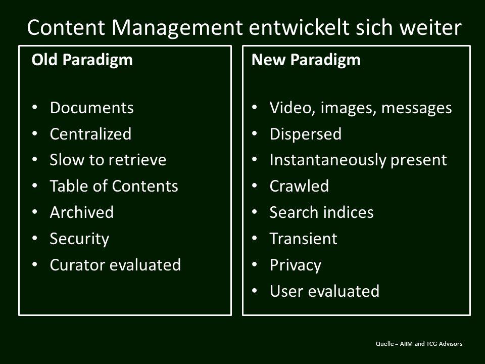 Content Management entwickelt sich weiter