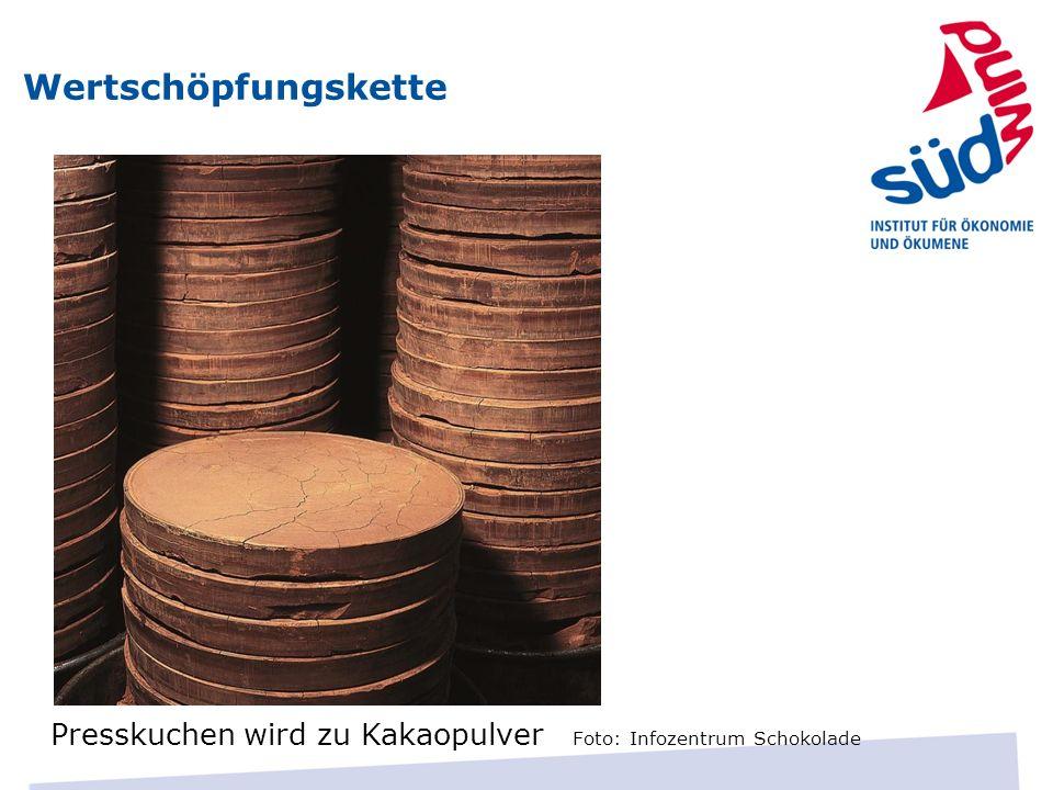Wertschöpfungskette Presskuchen wird zu Kakaopulver Foto: Infozentrum Schokolade