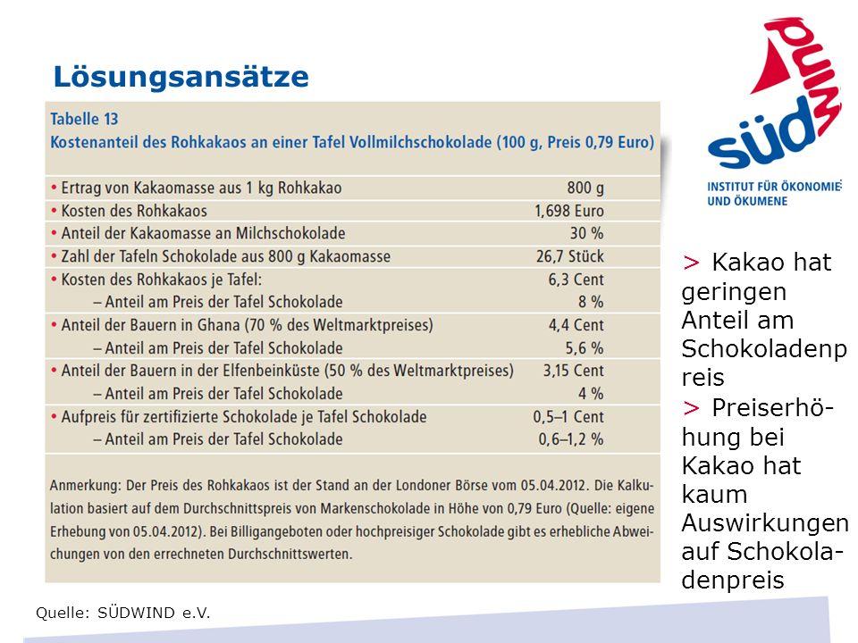 Lösungsansätze > Kakao hat geringen Anteil am Schokoladenpreis. > Preiserhö-hung bei Kakao hat kaum Auswirkungen auf Schokola-denpreis.