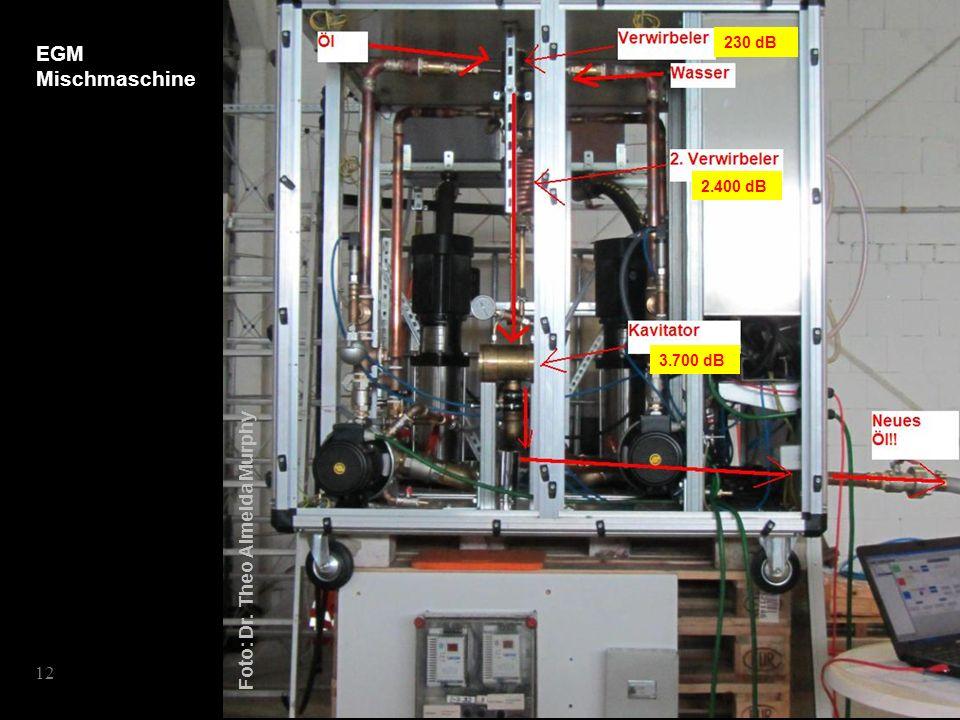 EGM Mischmaschine Foto: Dr. Theo Almeida Murphy 230 dB 2.400 dB