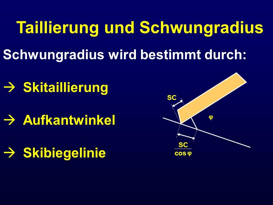 Taillierung und Schwungradius
