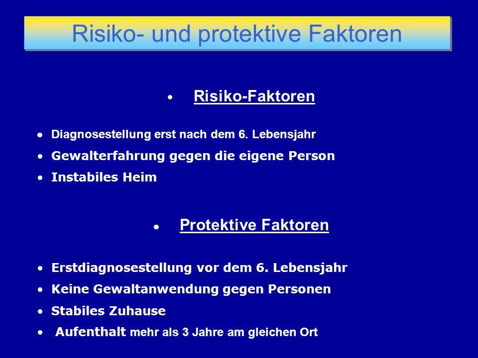 Risiko- und protektive Faktoren