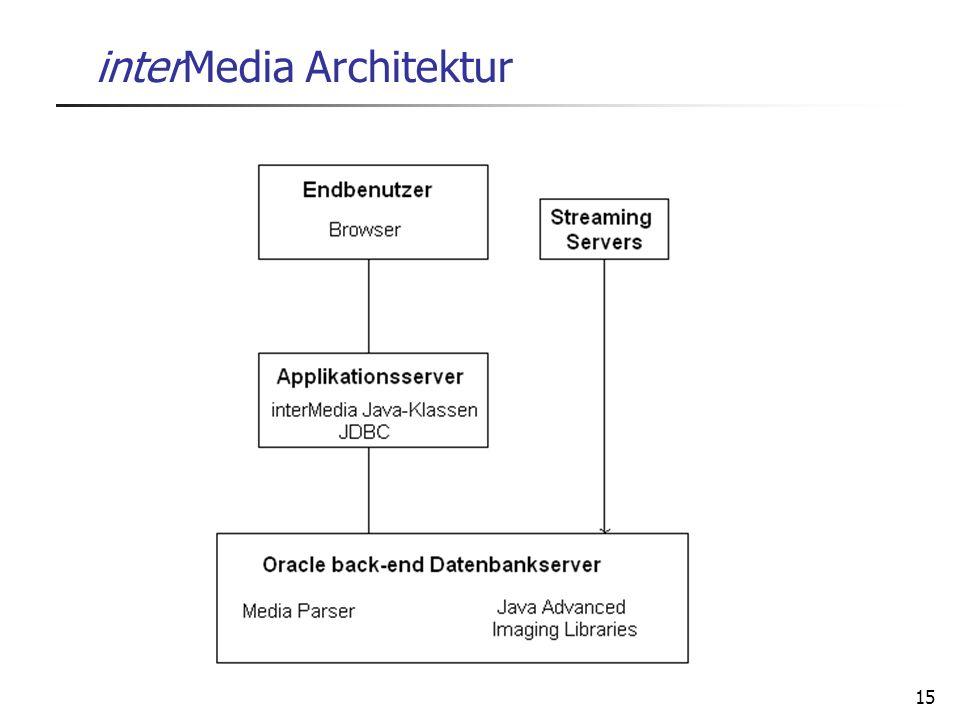 interMedia Architektur