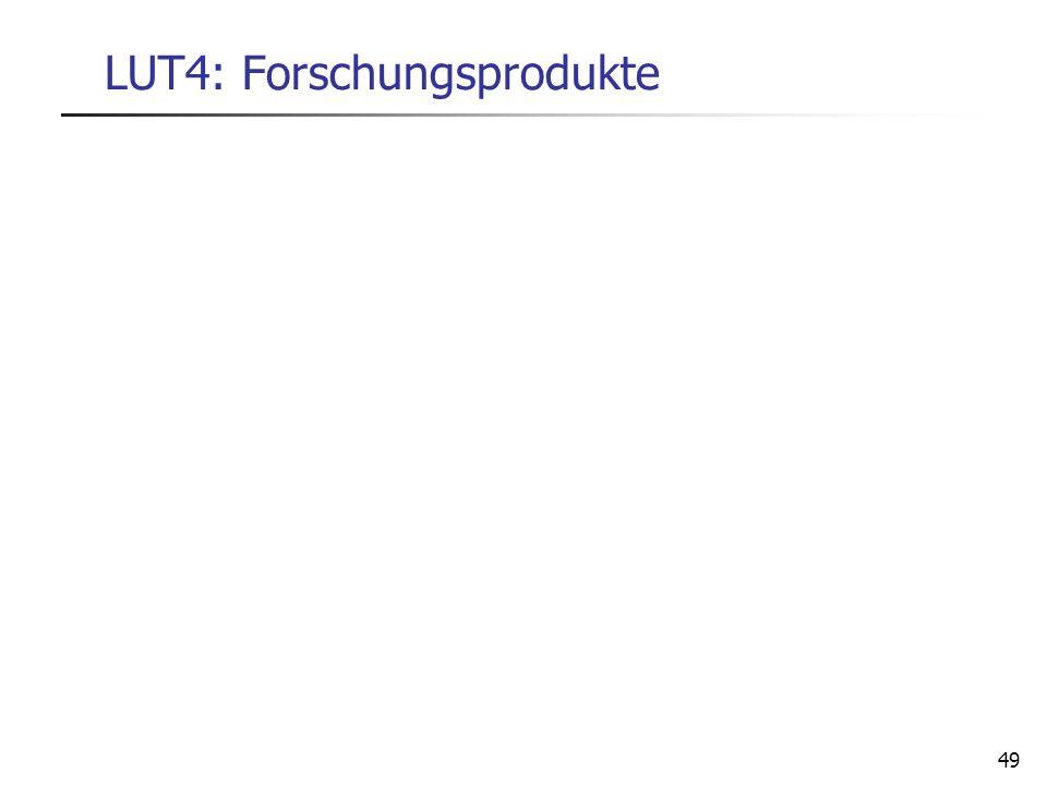 LUT4: Forschungsprodukte
