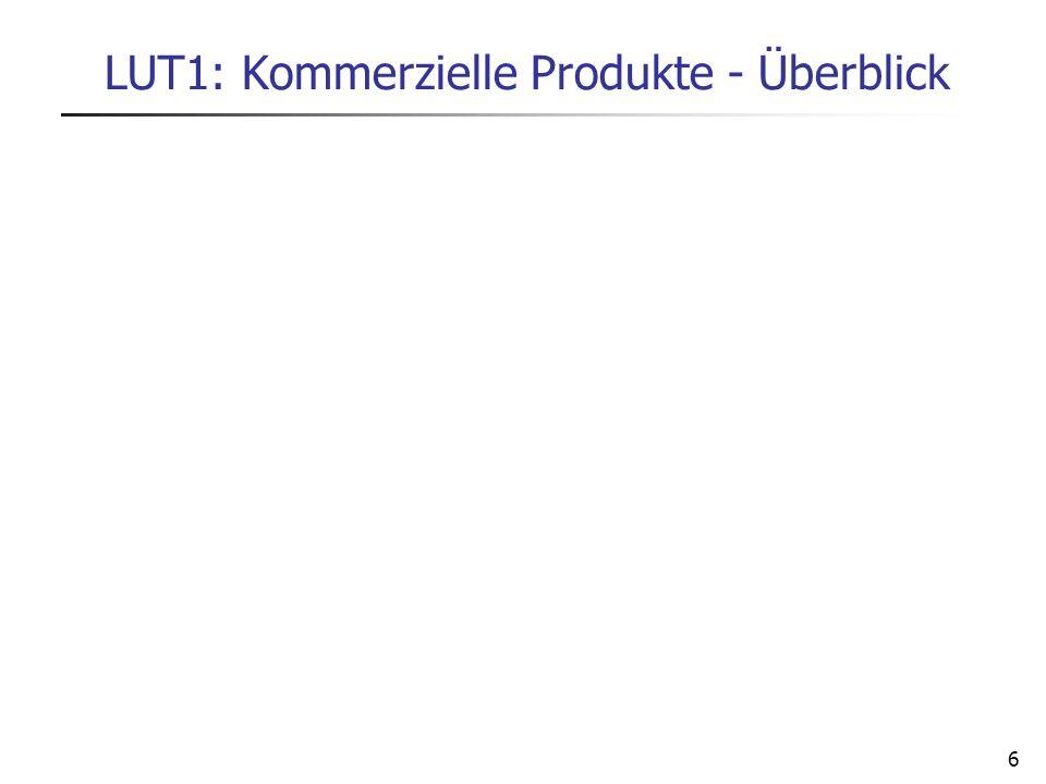 LUT1: Kommerzielle Produkte - Überblick