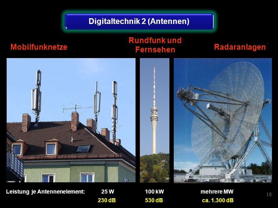 Digitaltechnik 2 (Antennen)