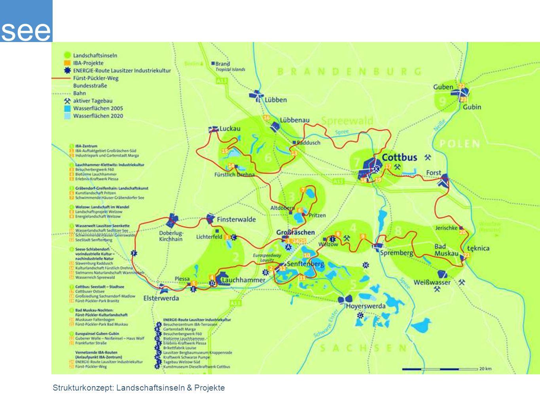 Strukturkonzept: Landschaftsinseln & Projekte