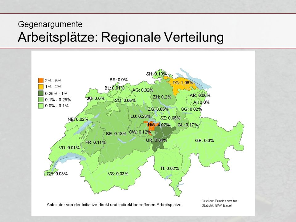 Gegenargumente Arbeitsplätze: Regionale Verteilung