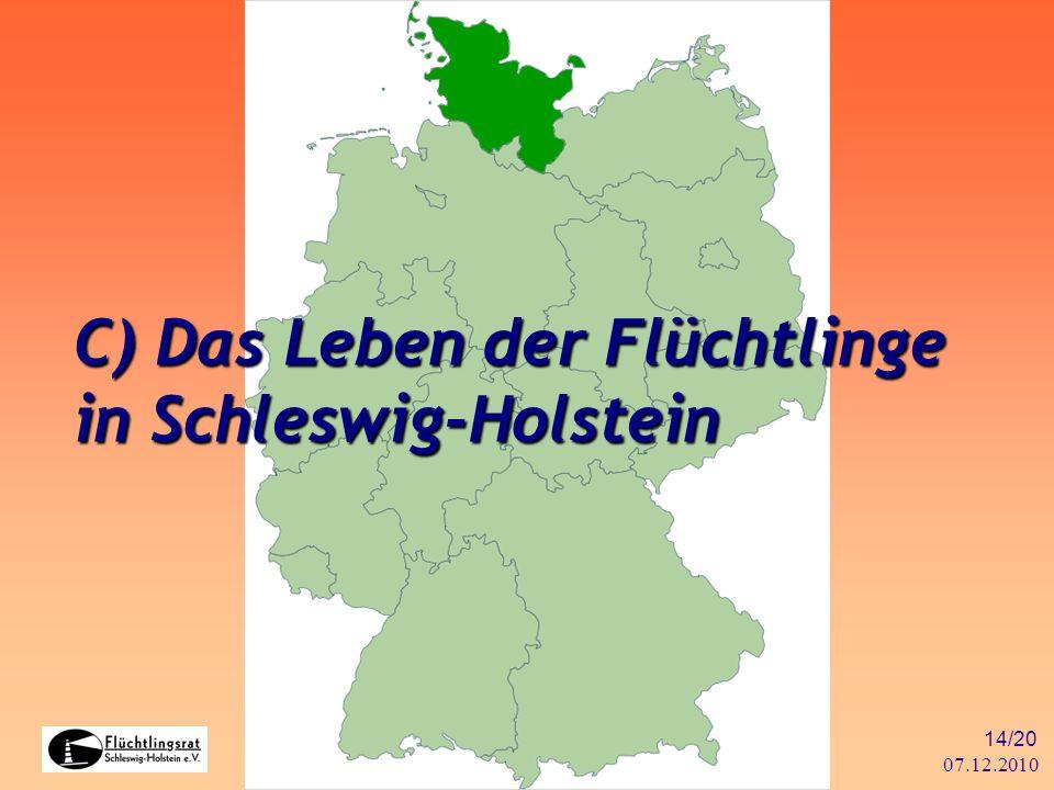 C) Das Leben der Flüchtlinge in Schleswig-Holstein