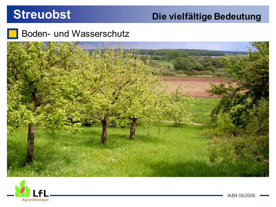 Boden- und Wasserschutz