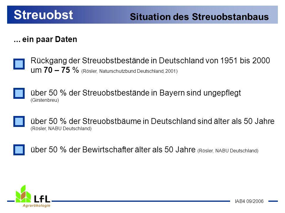 Streuobst Situation des Streuobstanbaus ... ein paar Daten