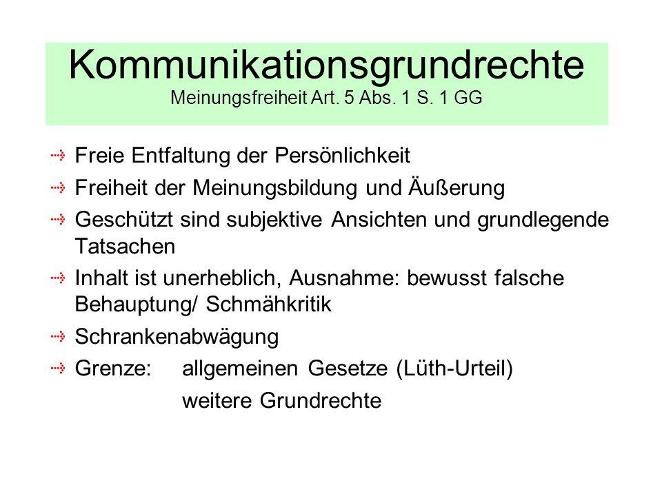 Kommunikationsgrundrechte Meinungsfreiheit Art. 5 Abs. 1 S. 1 GG